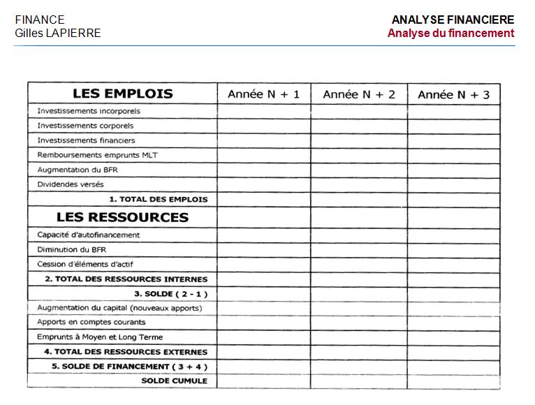 Plan de financement - Gilles LAPIERRE