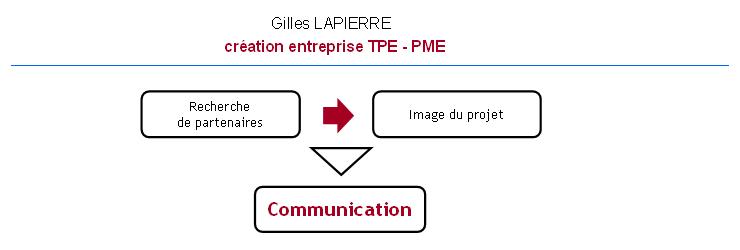 Valorisation du projet entrepreneurial - Gilles LAPIERRE