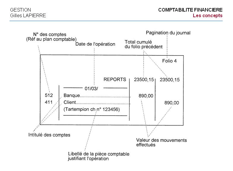 Gilles LAPIERRE 005