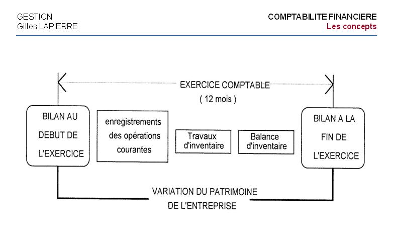 Gilles LAPIERRE 008