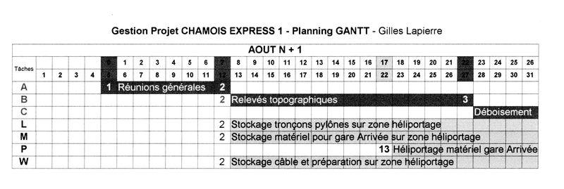 5 Gestion projet - Gilles LAPIERRE