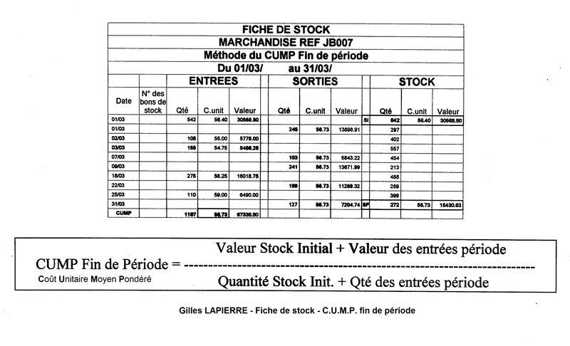Gilles LAPIERRE - CUMP fin de période