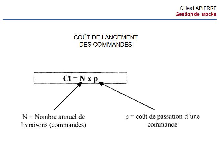 03 Gestion stocks - Gilles LAPIERRE