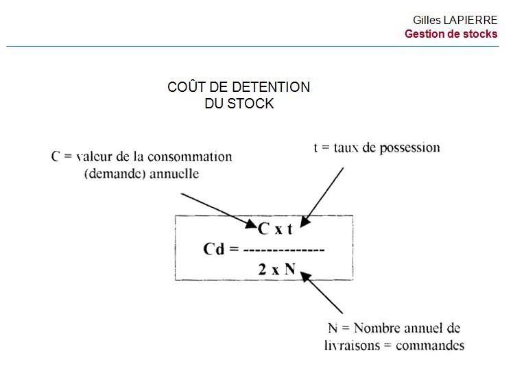 02 Gestion stocks - Gilles LAPIERRE