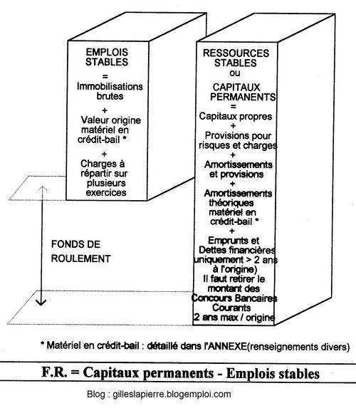 FR - Gilles LAPIERRE
