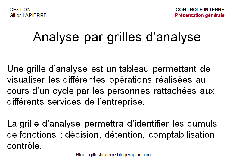 Contrôle interne - Gilles LAPIERRE