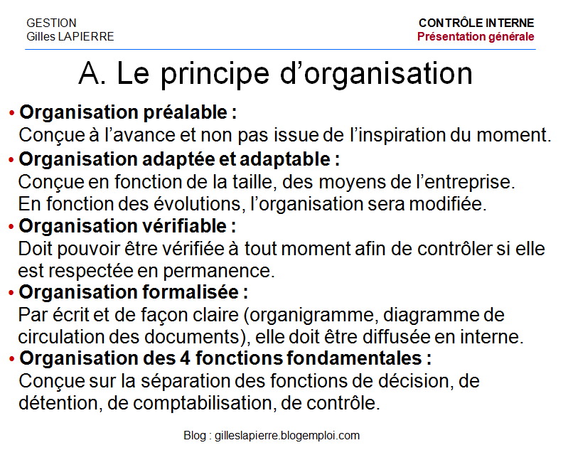Organisation Principe - Gilles LAPIERRE