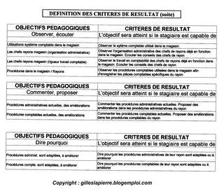08 Ingénierie formation - Critères résultats