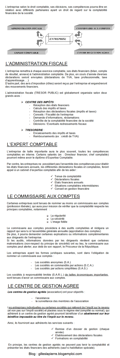 Gilles LAPIERRE - Communication avec partenaires