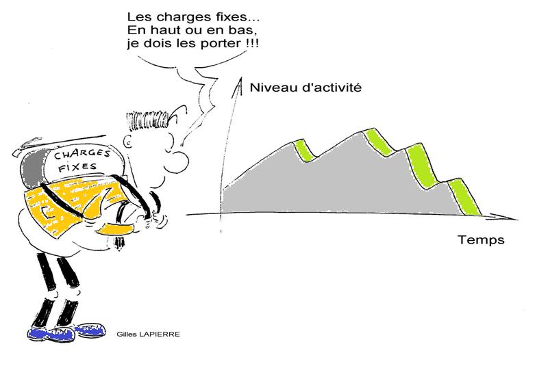 Charges fixes - Gilles LAPIERRE