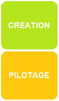 CREATION - PILOTAGE - Gilles LAPIERRE
